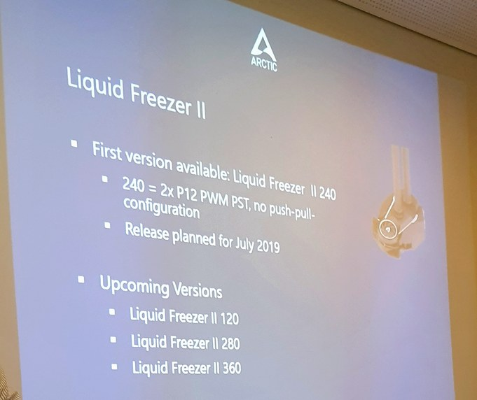 Новая СЖО Arctic Liquid Freezer II выйдет в июле